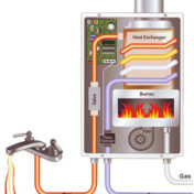 How a Tankless Water Heater Work